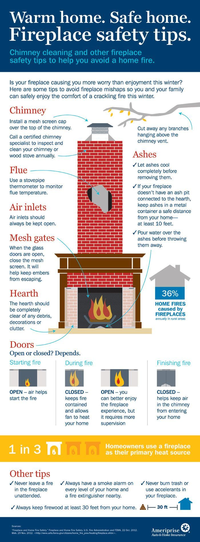 Fireplace Safety Infographic